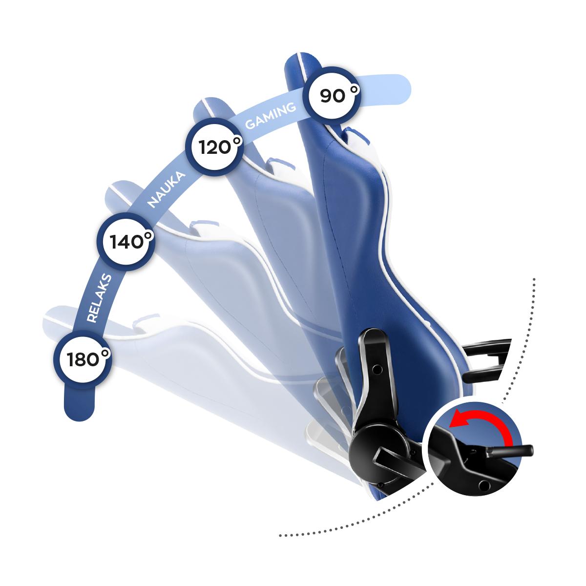Wygadny mechanizm pochylania w SeatRest 6.0 Blue